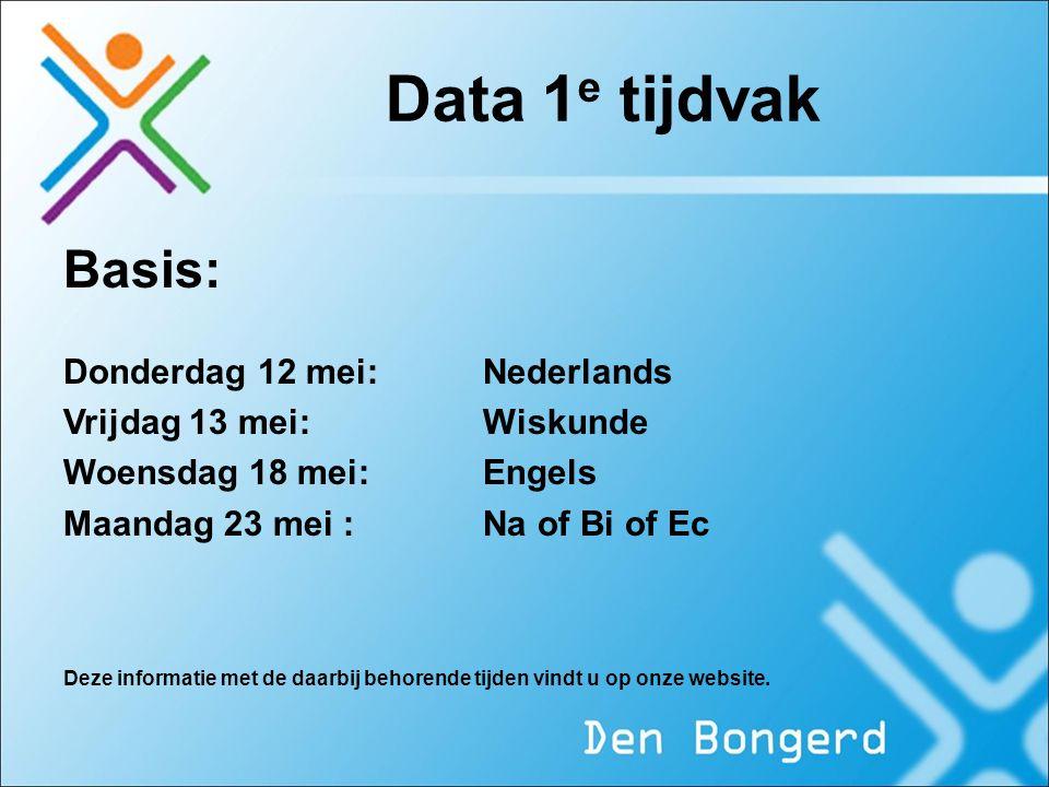 Data 1e tijdvak Basis: Donderdag 12 mei: Nederlands