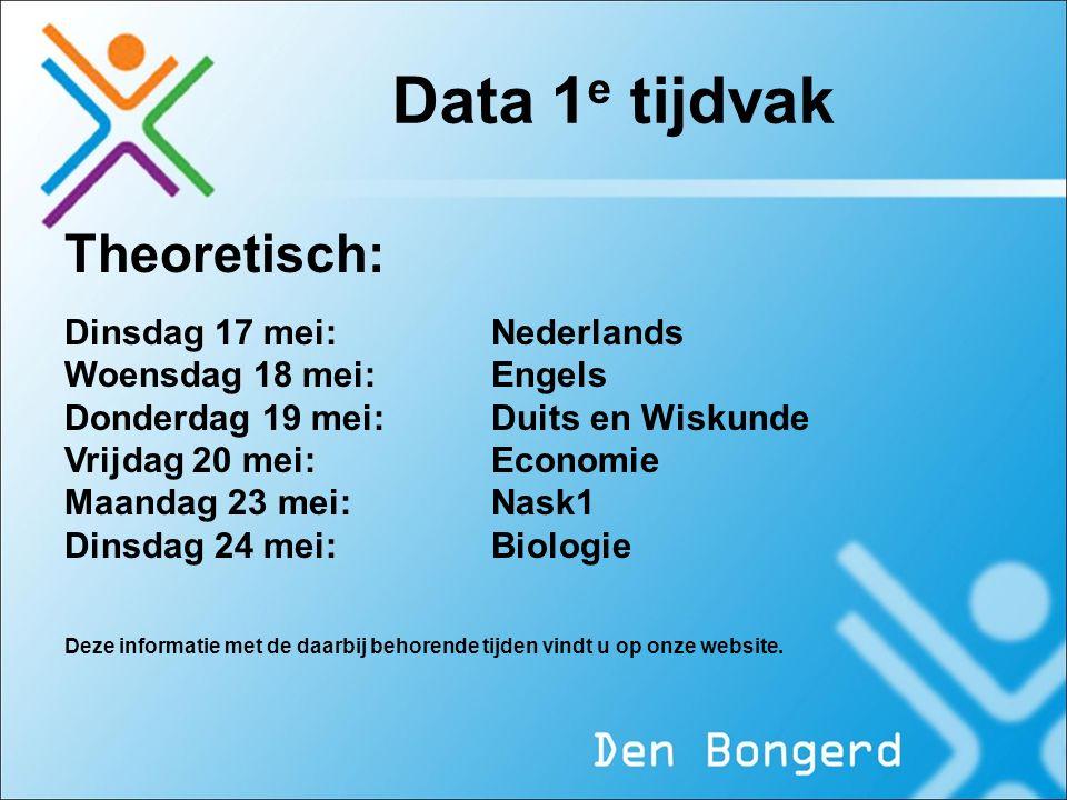 Data 1e tijdvak Theoretisch: Dinsdag 17 mei: Nederlands