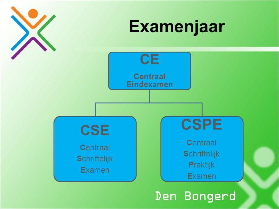 Examenjaar CSPE CE CSE Centraal Eindexamen Centraal Schriftelijk