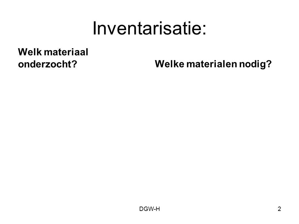 Inventarisatie: Welk materiaal onderzocht Welke materialen nodig