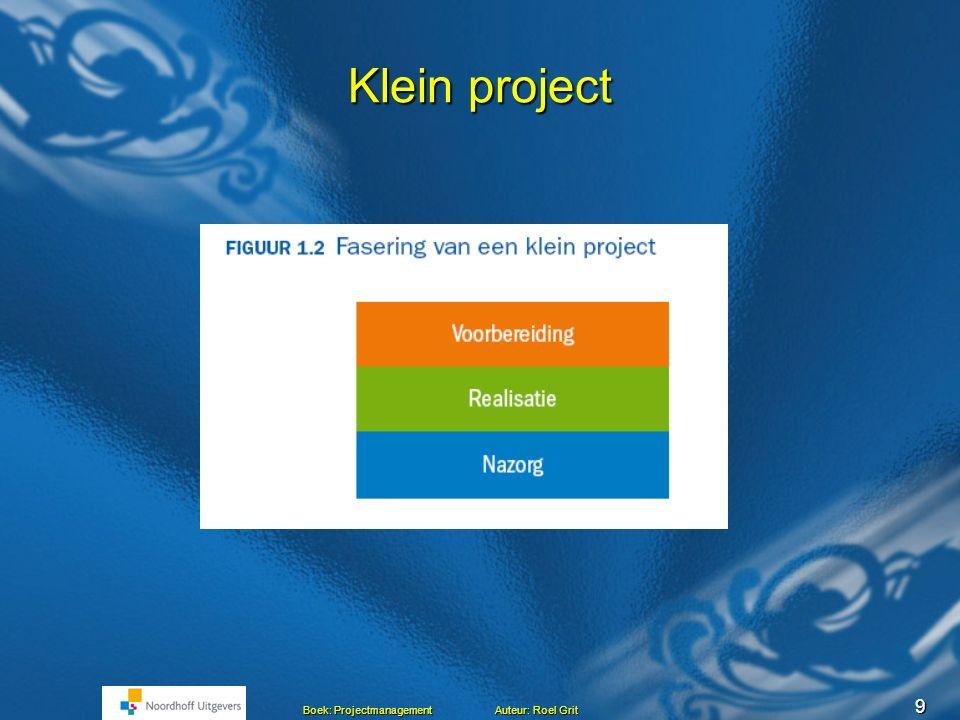 Klein project