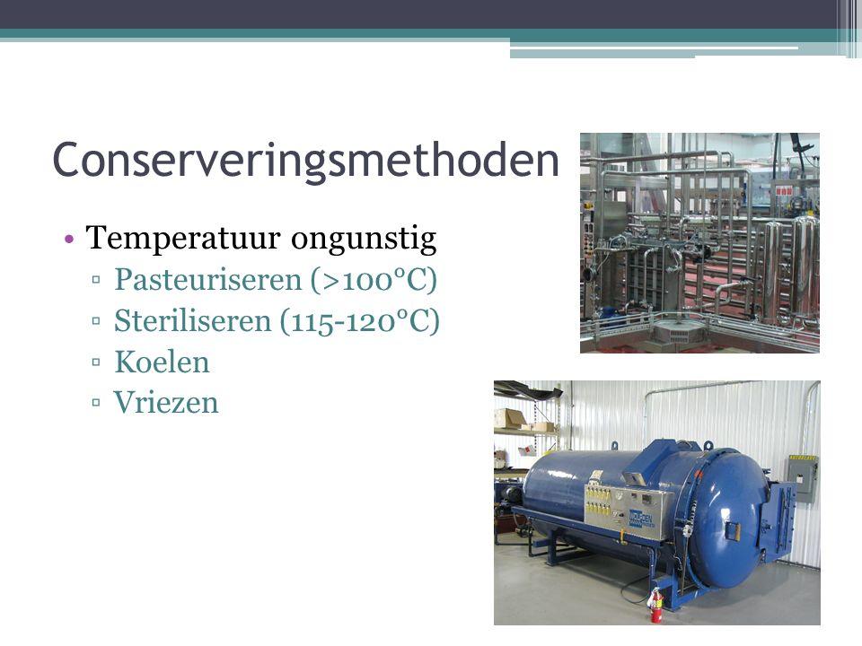 Conserveringsmethoden