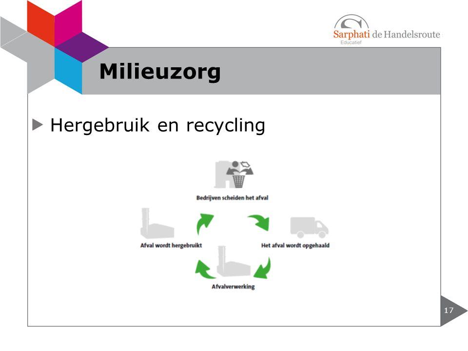 Milieuzorg Hergebruik en recycling