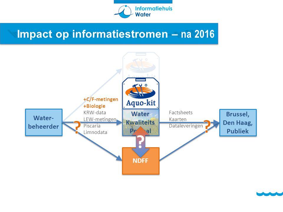 Impact op informatiestromen – na 2016