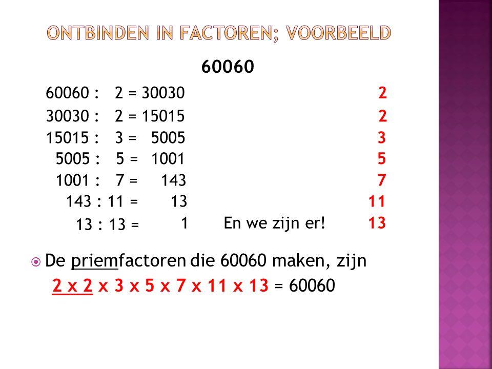 Ontbinden in factoren; Voorbeeld