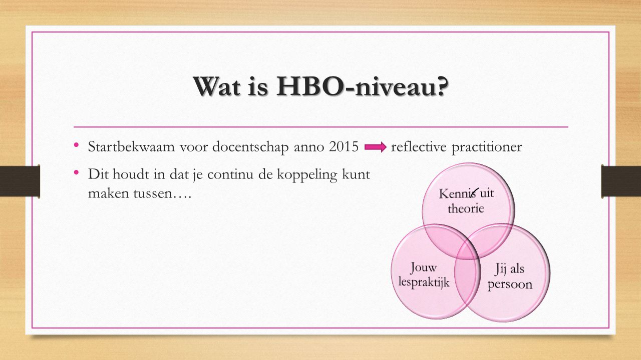 Wat is HBO-niveau Startbekwaam voor docentschap anno 2015 reflective practitioner.