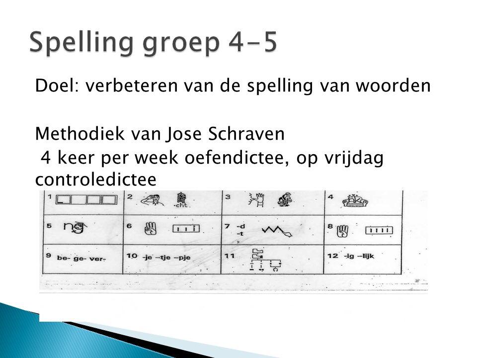 Spelling groep 4-5 Doel: verbeteren van de spelling van woorden