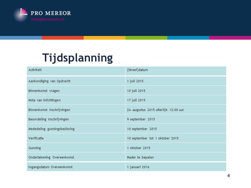 Tijdsplanning Europese Aanbestedingen Activiteit (Streef)datum