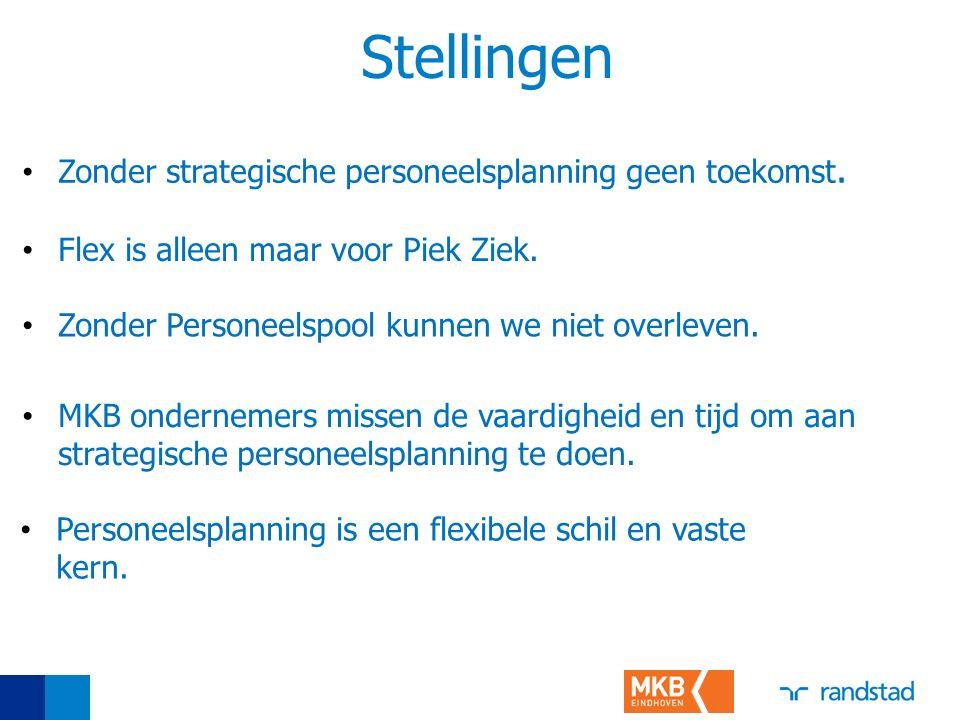 Stellingen Zonder strategische personeelsplanning geen toekomst.