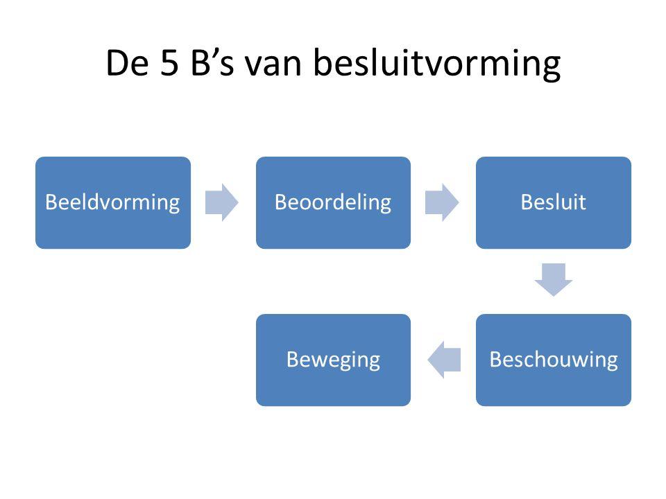 De 5 B's van besluitvorming