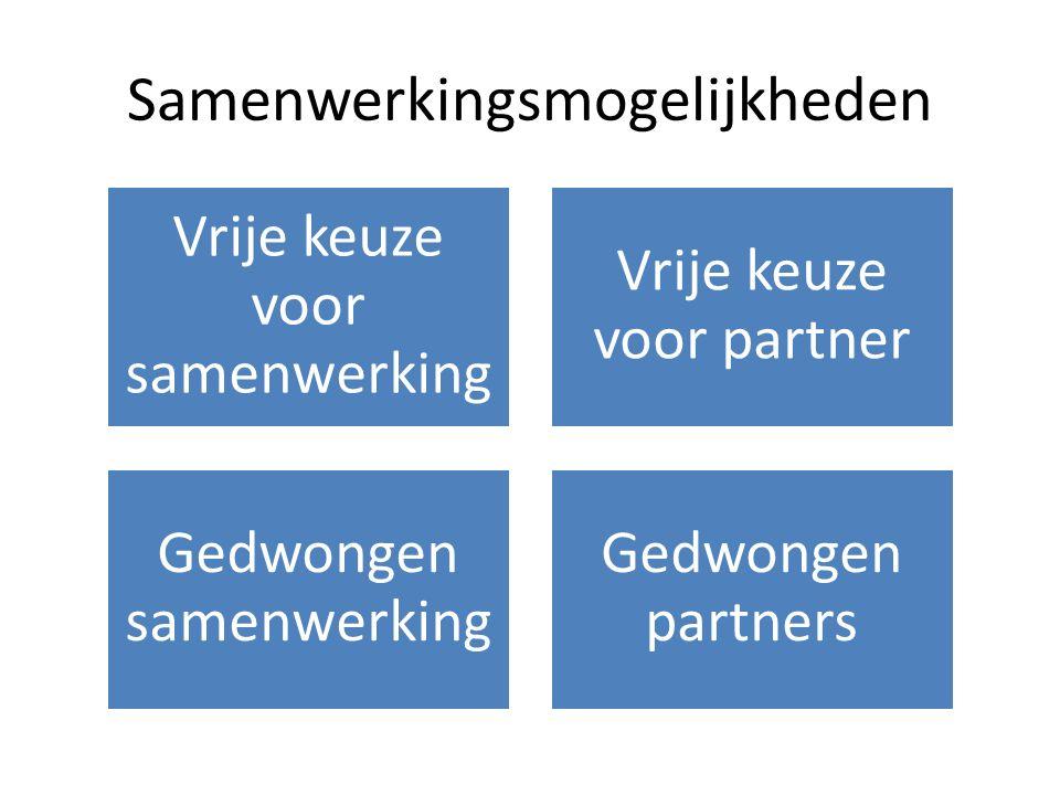 Samenwerkingsmogelijkheden