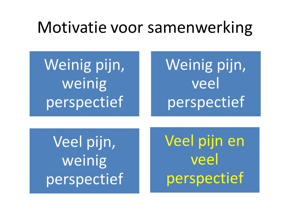 Motivatie voor samenwerking