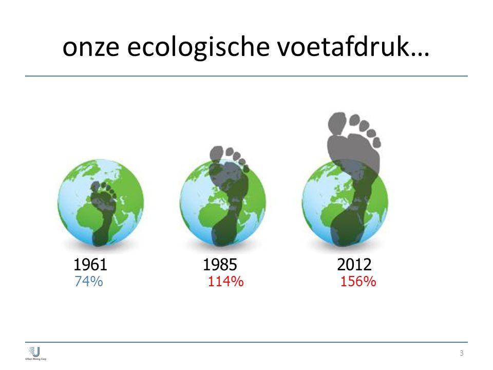 onze ecologische voetafdruk…
