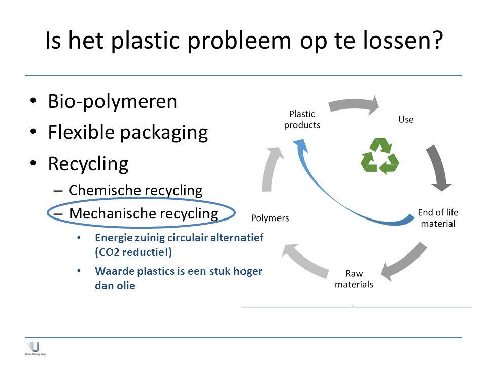 Is het plastic probleem op te lossen