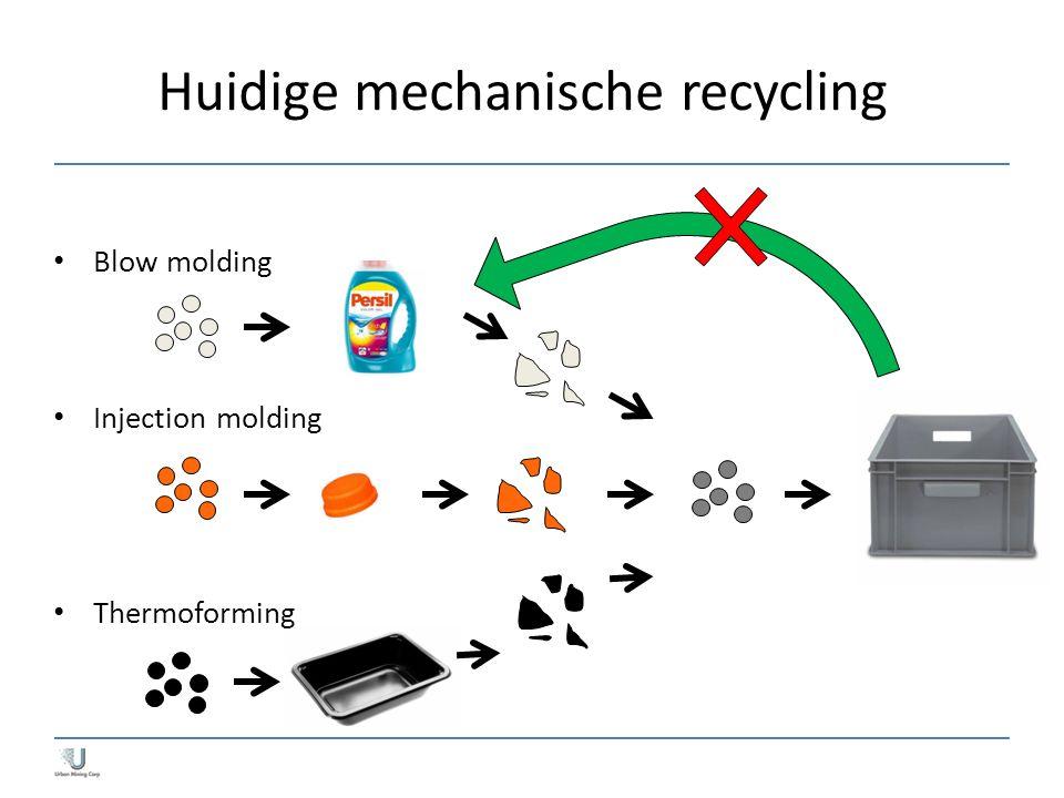 Huidige mechanische recycling
