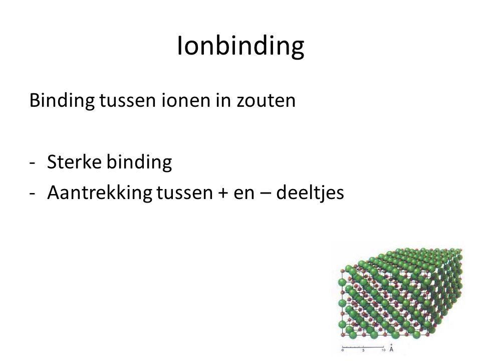 Ionbinding Binding tussen ionen in zouten Sterke binding