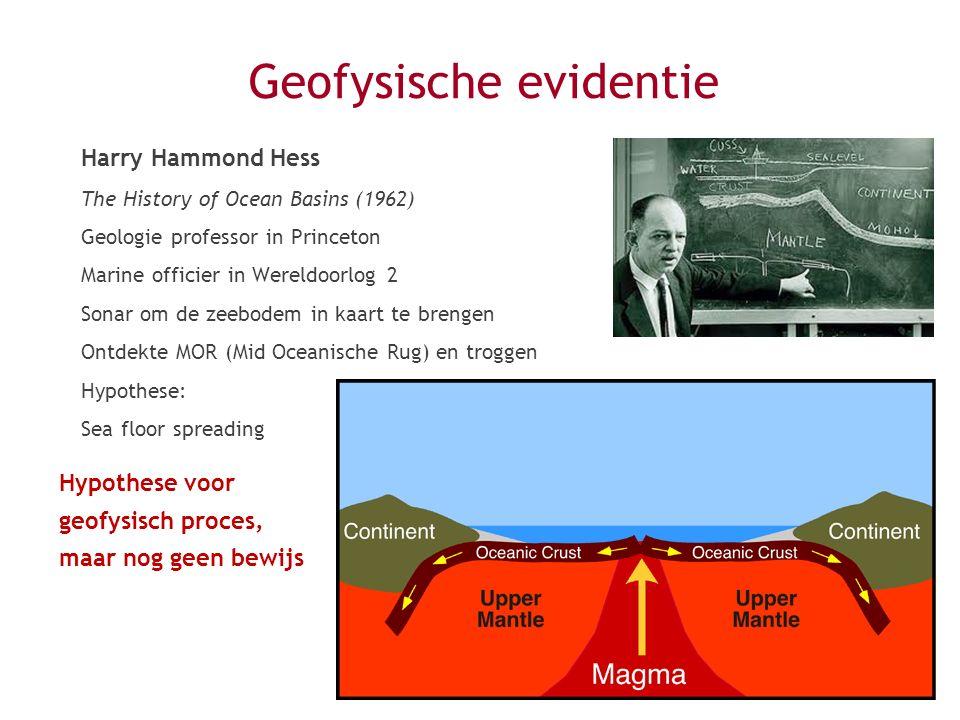 Geofysische evidentie