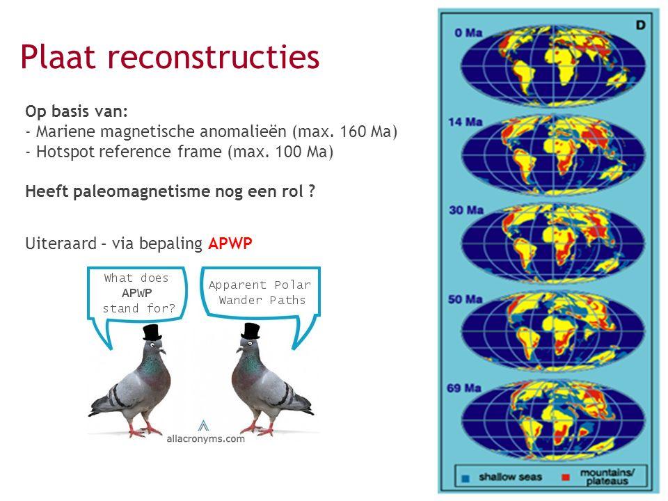 Plaat reconstructies Op basis van: