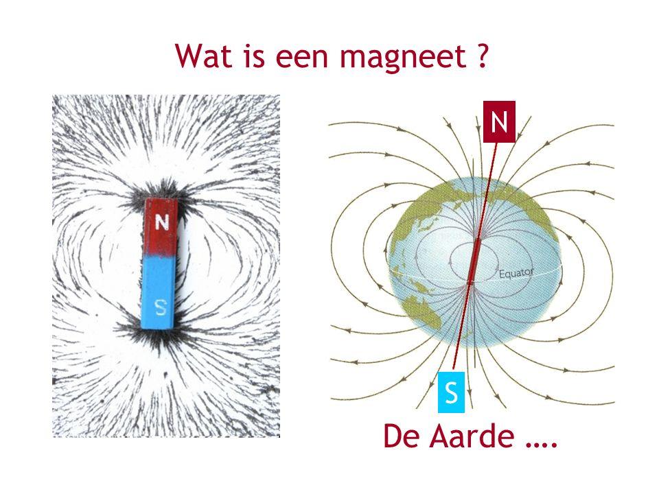 Wat is een magneet De Aarde …. N S
