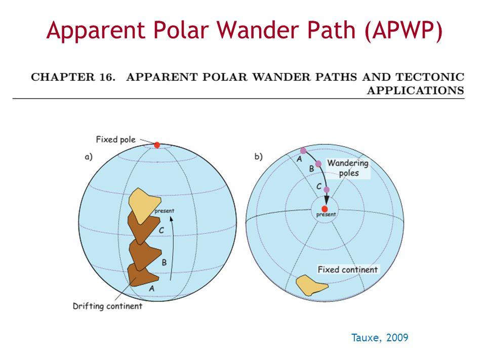 Apparent Polar Wander Path (APWP)