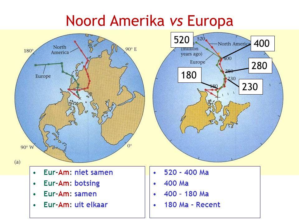 Noord Amerika vs Europa