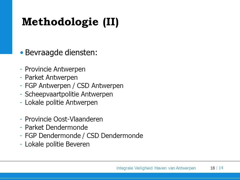 Methodologie (II) Bevraagde diensten: Provincie Antwerpen