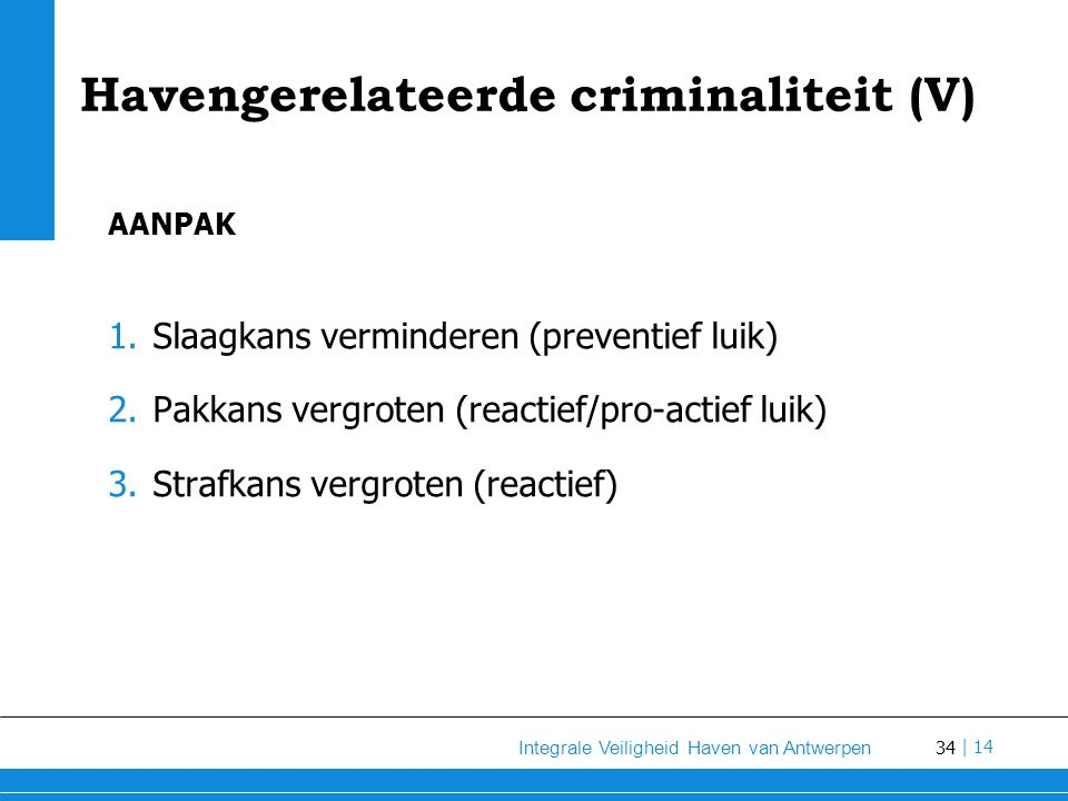 Havengerelateerde criminaliteit (V)
