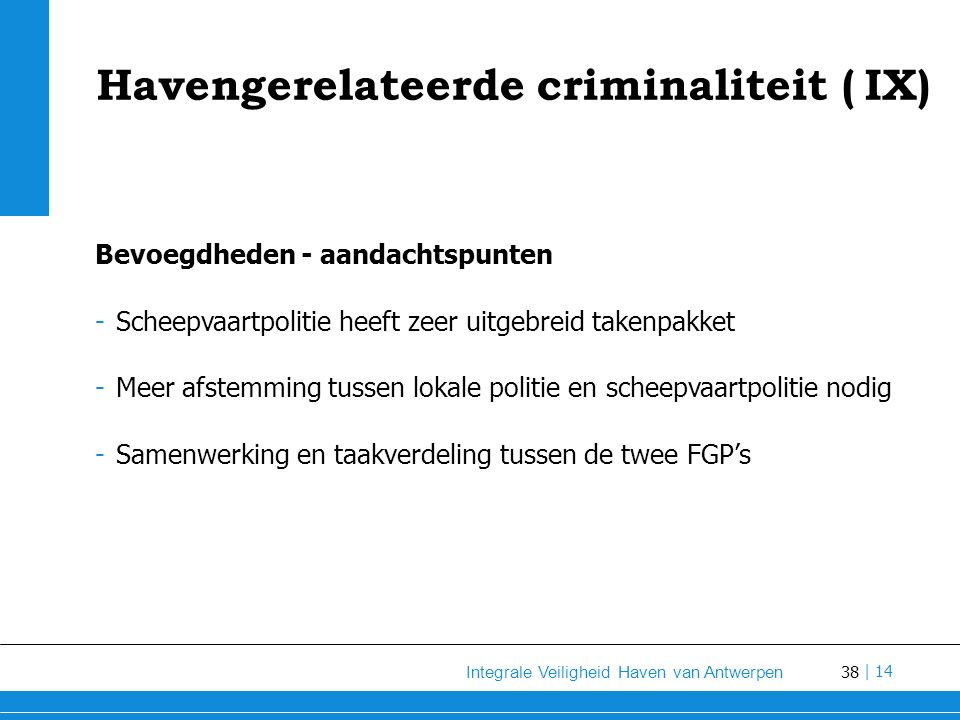 Havengerelateerde criminaliteit ( IX)