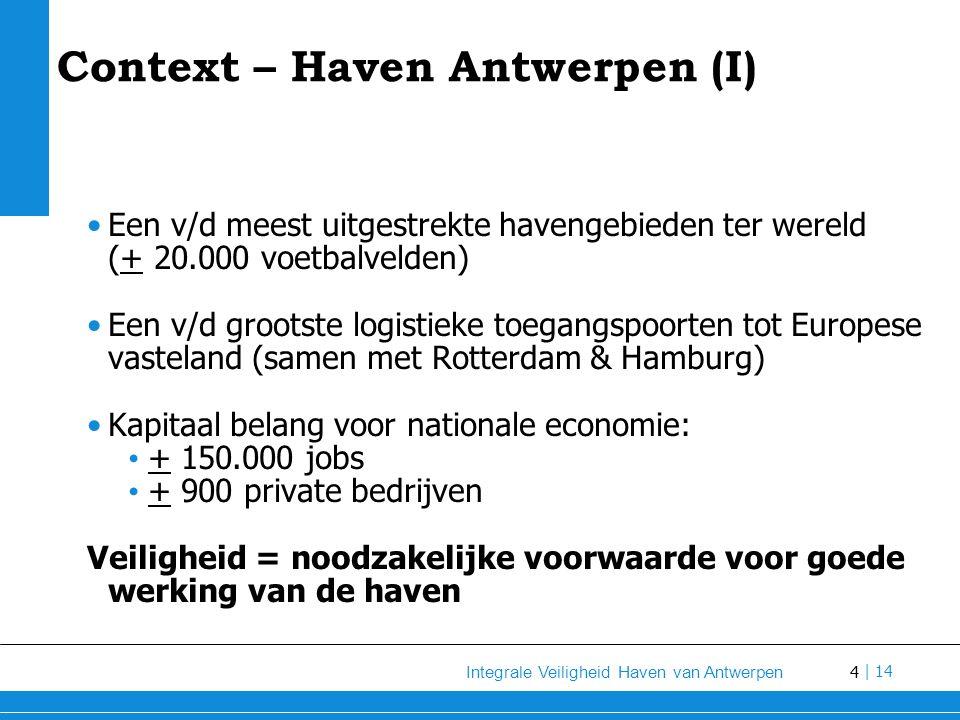 Context – Haven Antwerpen (I)