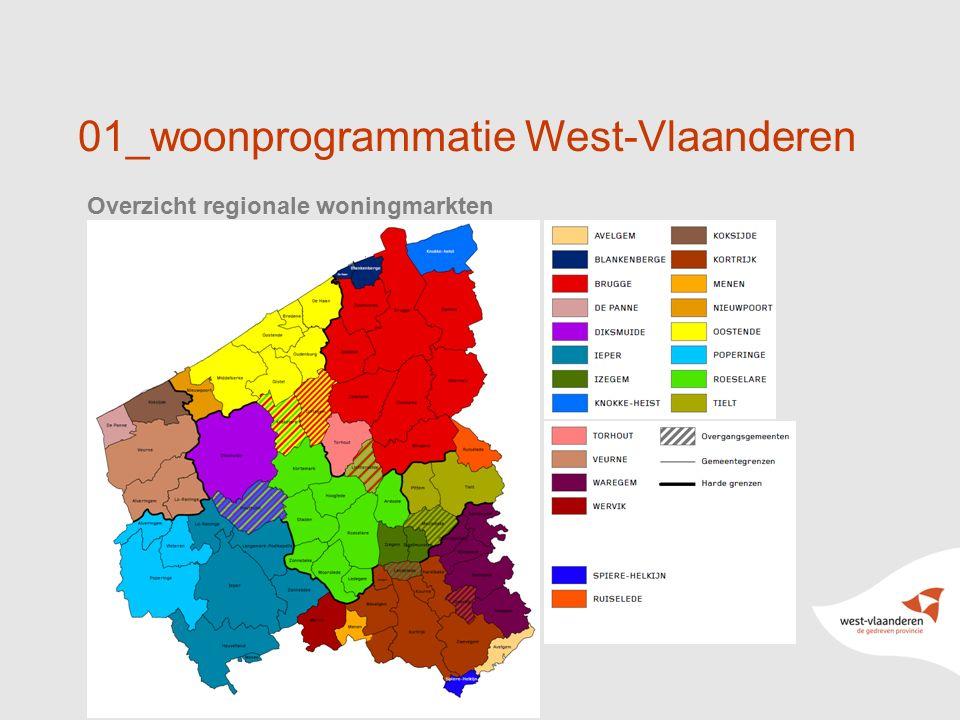01_woonprogrammatie West-Vlaanderen