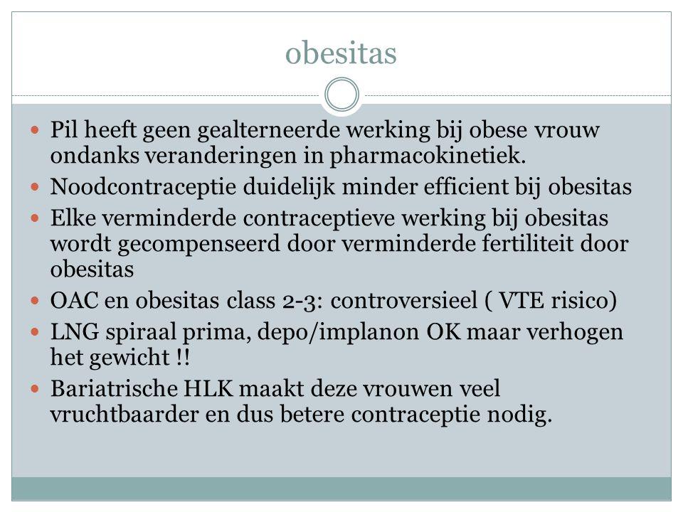 obesitas Pil heeft geen gealterneerde werking bij obese vrouw ondanks veranderingen in pharmacokinetiek.