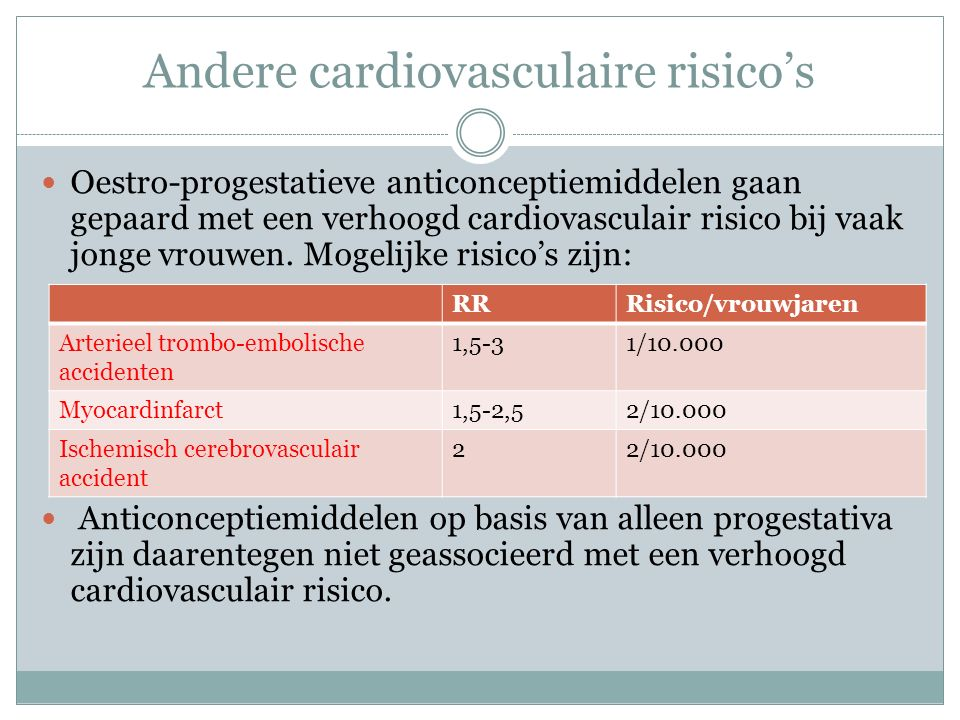 Andere cardiovasculaire risico's
