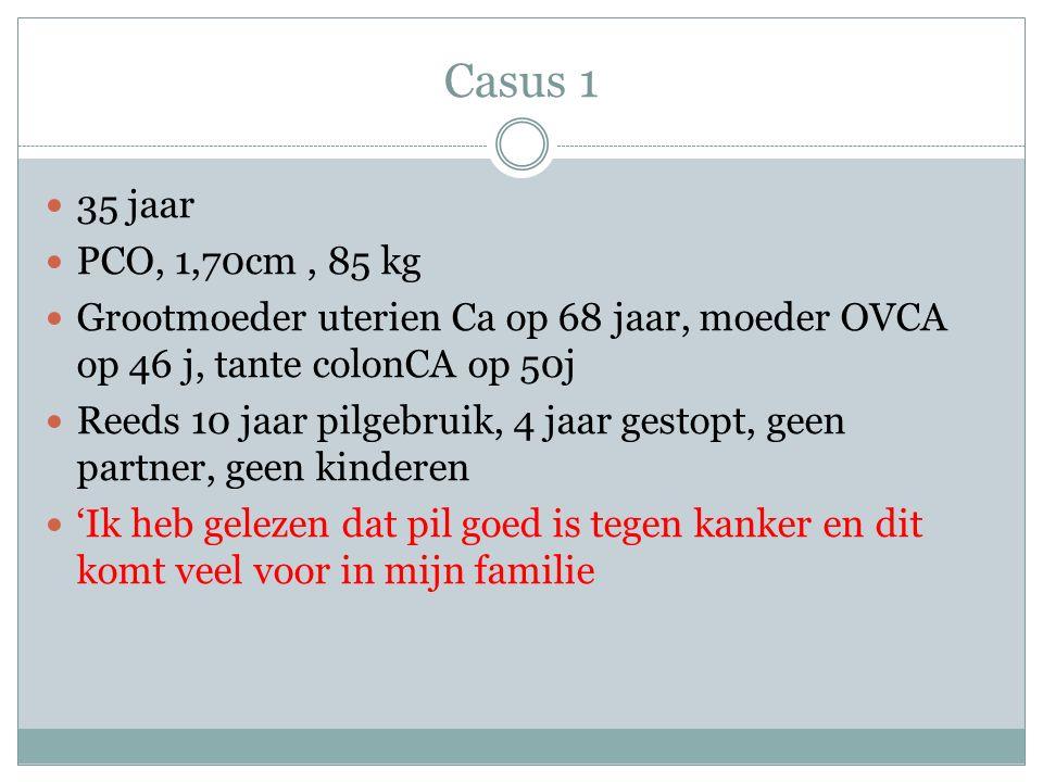 Casus 1 35 jaar. PCO, 1,70cm , 85 kg. Grootmoeder uterien Ca op 68 jaar, moeder OVCA op 46 j, tante colonCA op 50j.