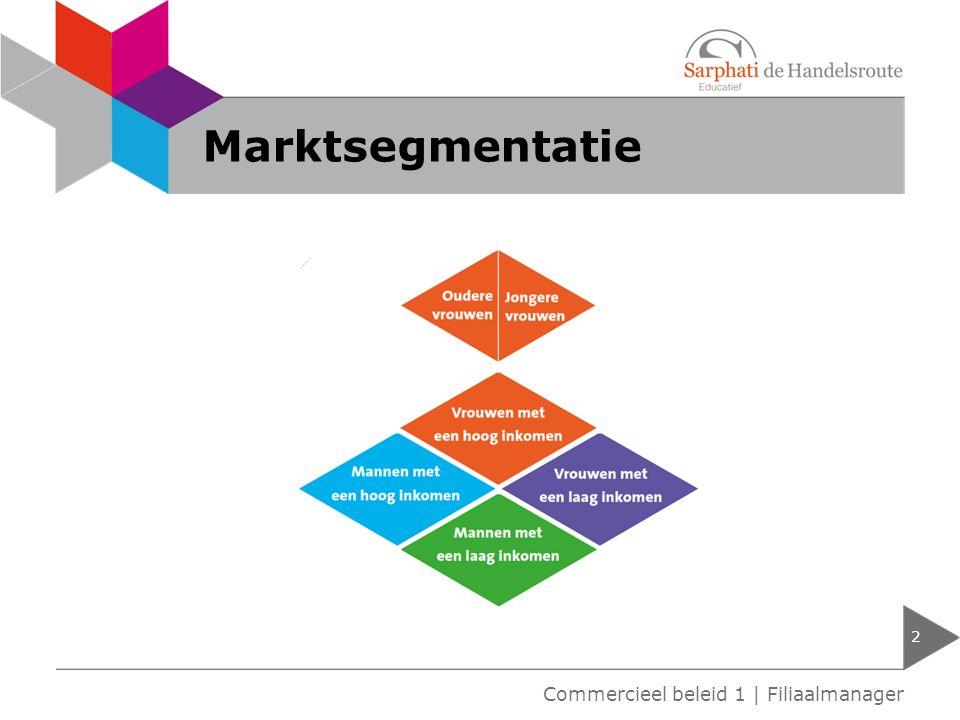 Marktsegmentatie Commercieel beleid 1 | Filiaalmanager