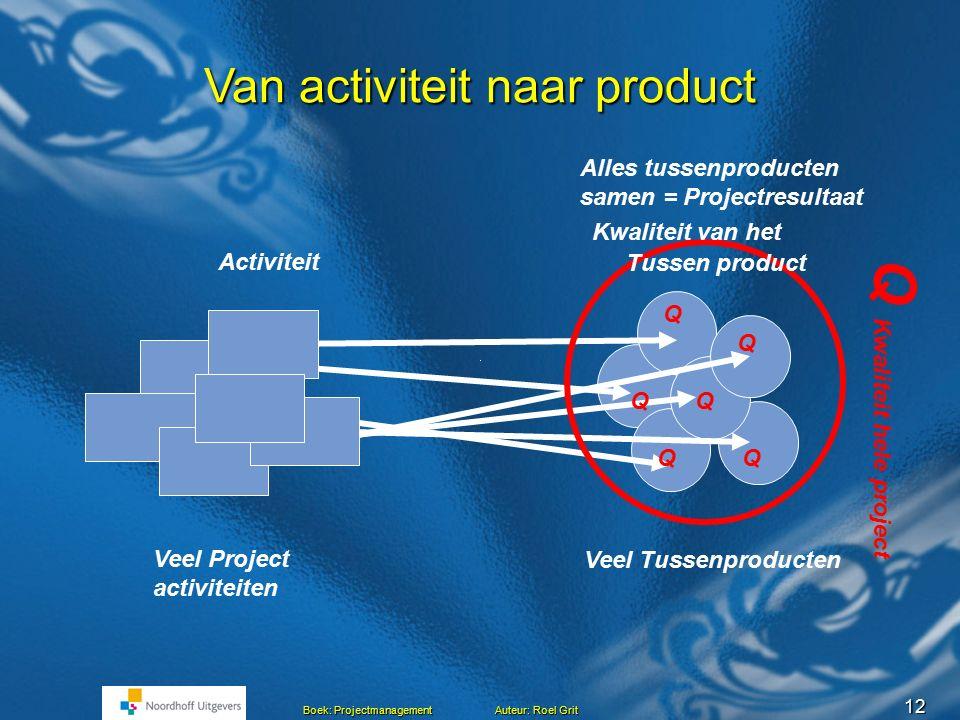 Van activiteit naar product