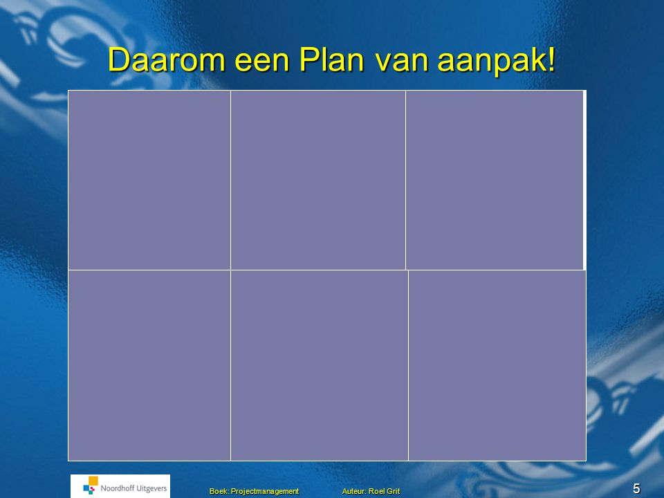 Daarom een Plan van aanpak!