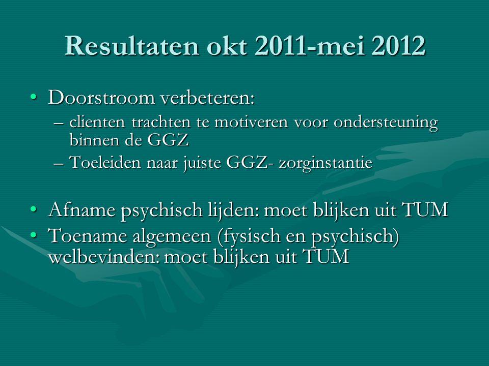 Resultaten okt 2011-mei 2012 Doorstroom verbeteren: