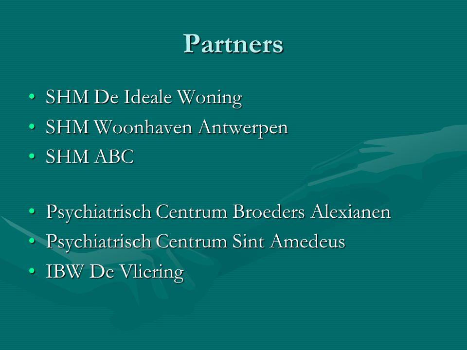 Partners SHM De Ideale Woning SHM Woonhaven Antwerpen SHM ABC