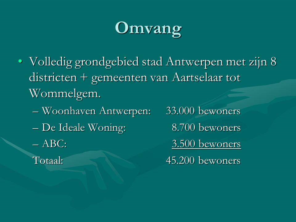 Omvang Volledig grondgebied stad Antwerpen met zijn 8 districten + gemeenten van Aartselaar tot Wommelgem.