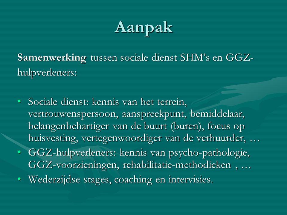 Aanpak Samenwerking tussen sociale dienst SHM's en GGZ- hulpverleners: