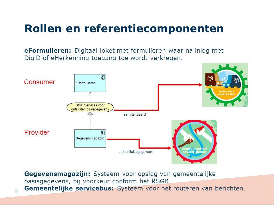Rollen en referentiecomponenten