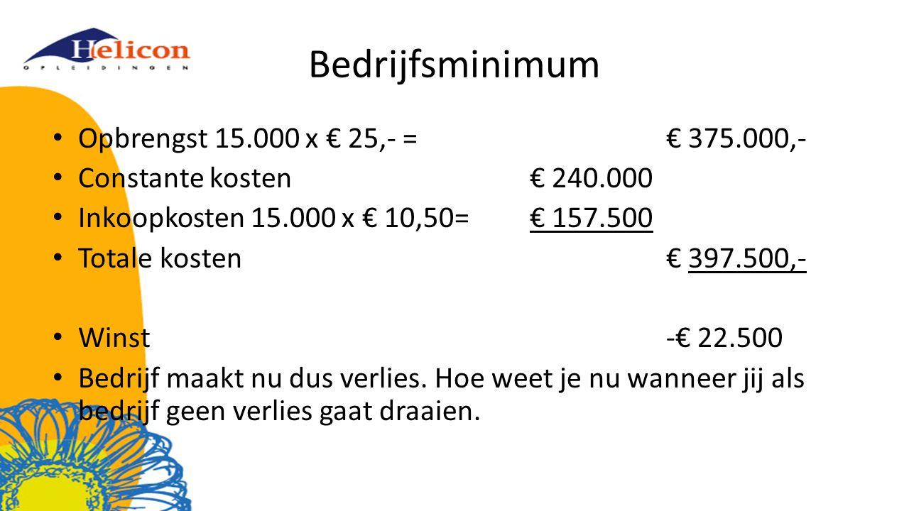 Bedrijfsminimum Opbrengst 15.000 x € 25,- = € 375.000,-