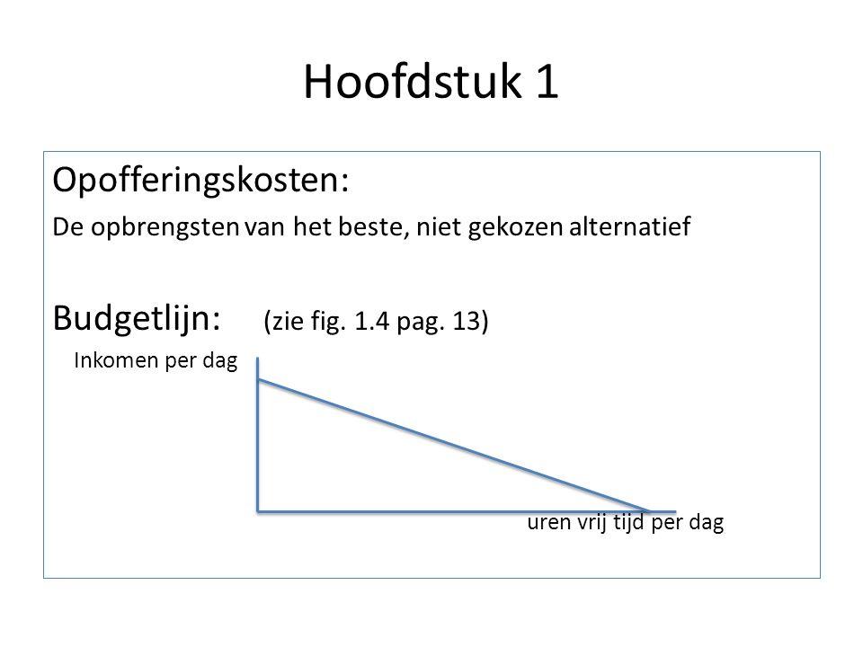 Hoofdstuk 1 Opofferingskosten: Budgetlijn: (zie fig. 1.4 pag. 13)