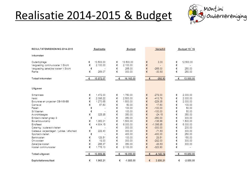 Realisatie 2014-2015 & Budget RESULTATENREKENING 2014-2015 Realisatie