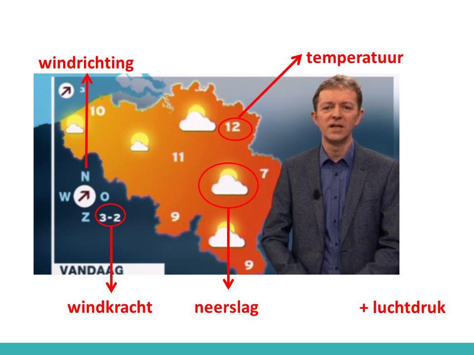 temperatuur windrichting windkracht neerslag + luchtdruk