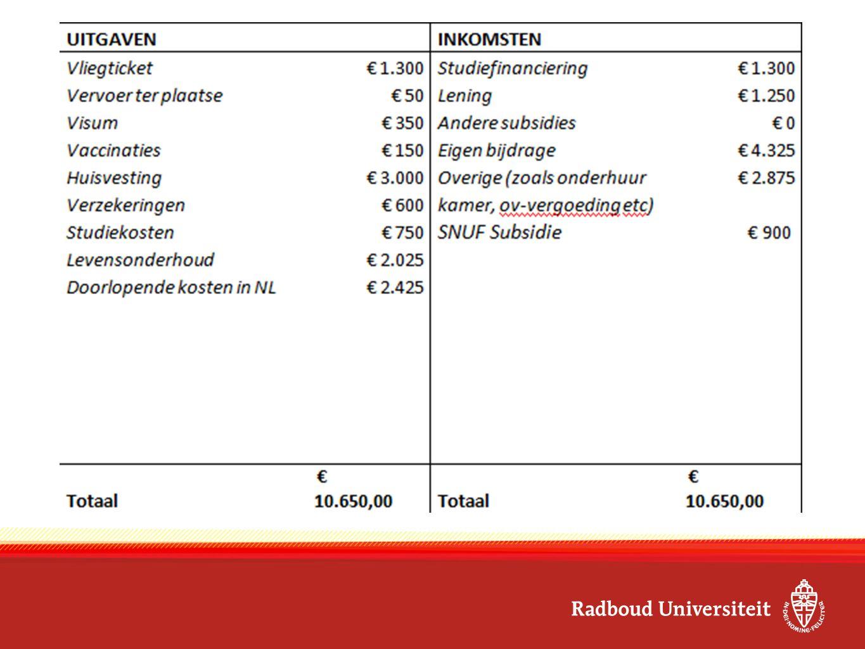 Voorbereiding Universiteit kiezen Aanmelding en deadlines Financiën