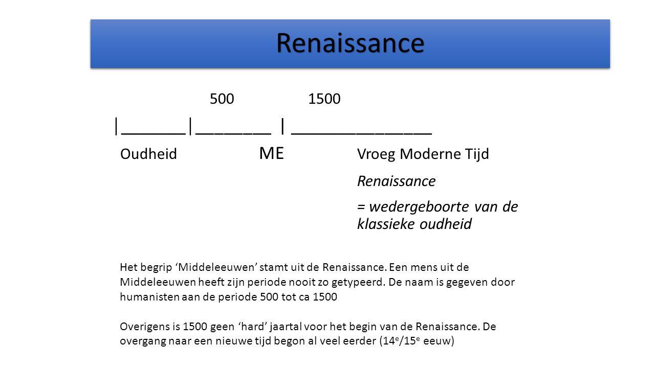 Renaissance 500 1500 │_______│________ | _______________