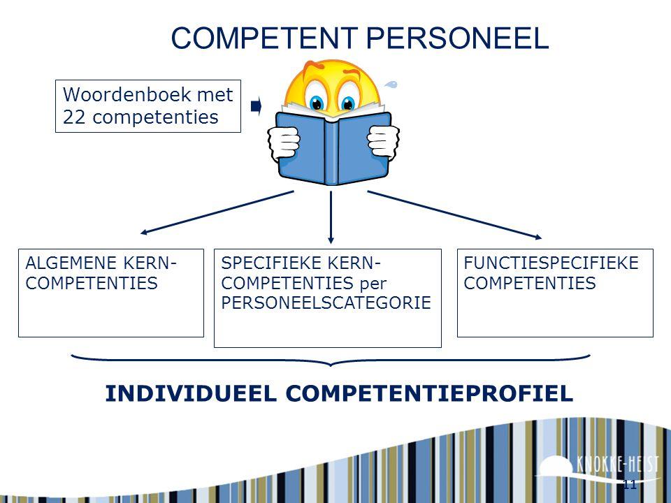 INDIVIDUEEL COMPETENTIEPROFIEL