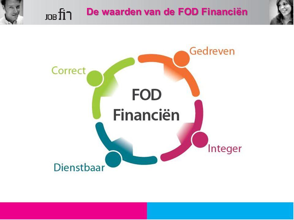 De waarden van de FOD Financiën
