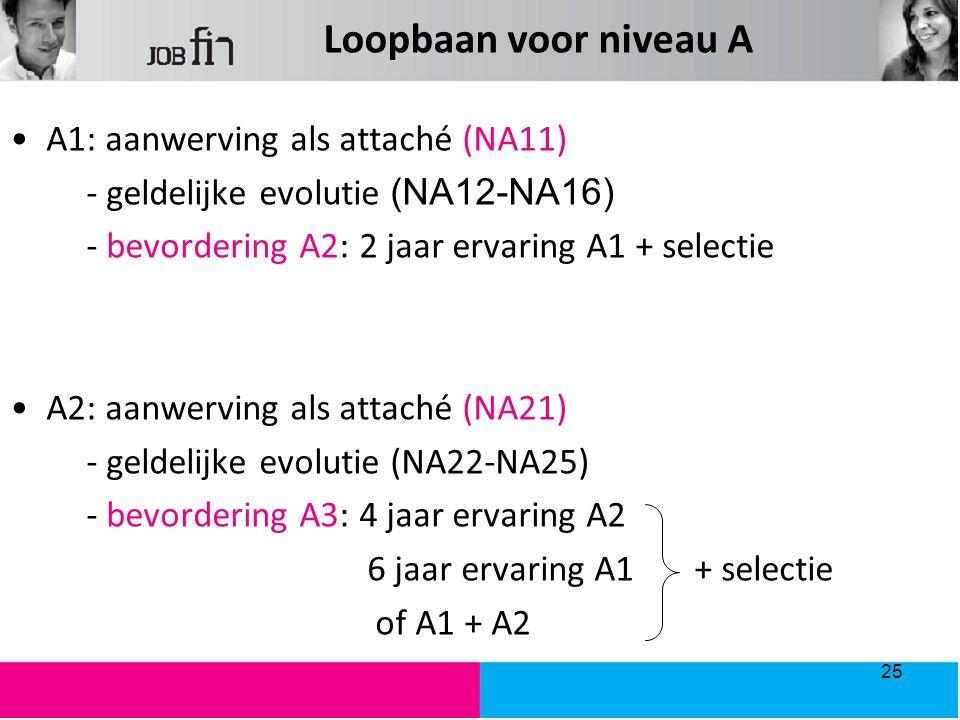 Loopbaan voor niveau A A1: aanwerving als attaché (NA11) - geldelijke evolutie (NA12-NA16) - bevordering A2: 2 jaar ervaring A1 + selectie.